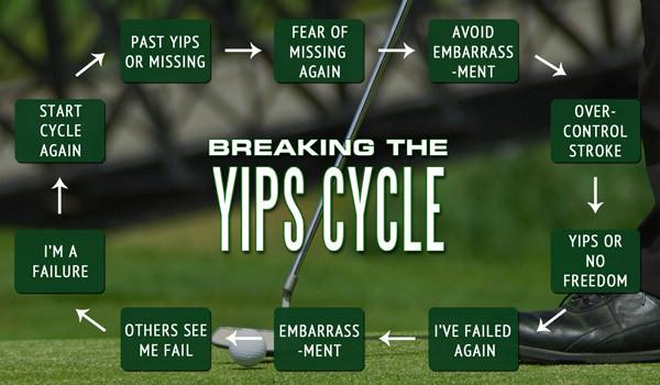 Golf Yips Cycle